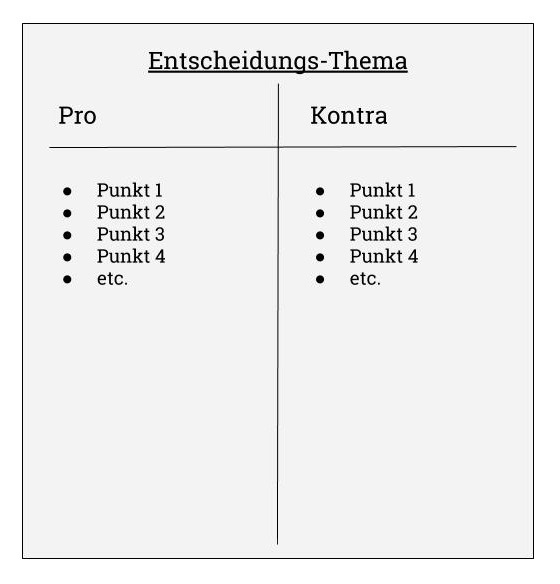 Pro-Kontra-Liste