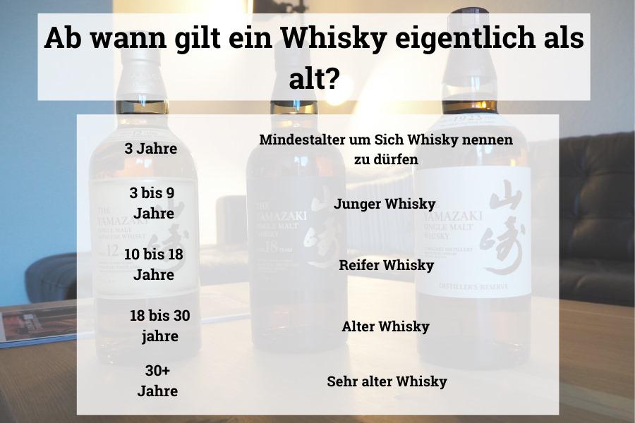 Alter von Whisky