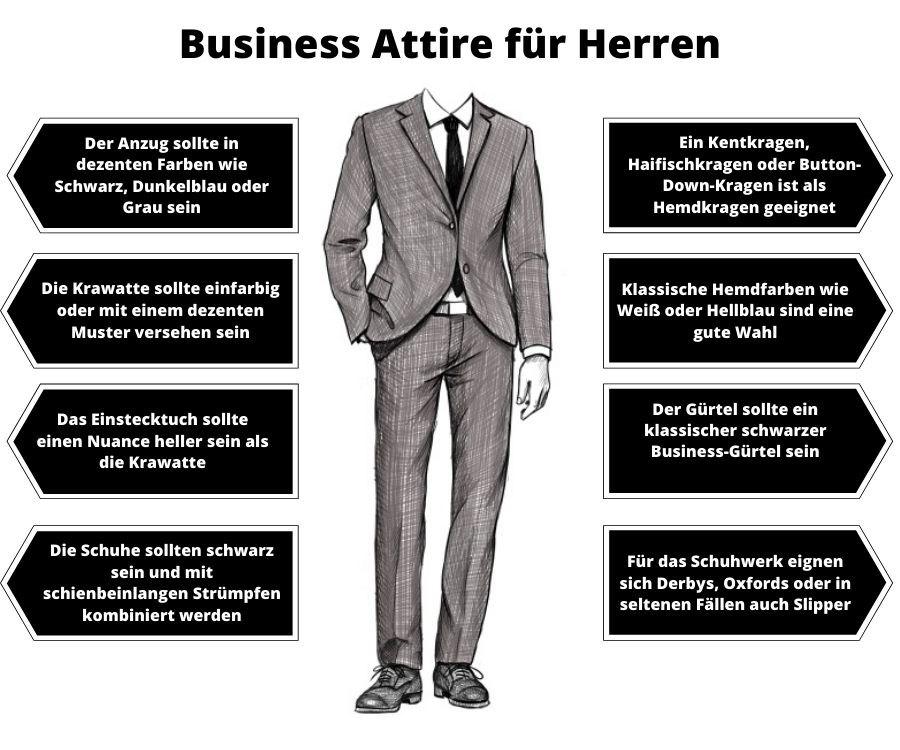 Business Attire Herren beziehungsweise Männer