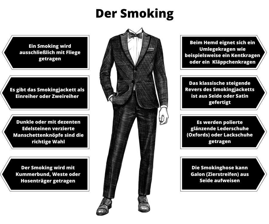 Smoking Eigenschaften