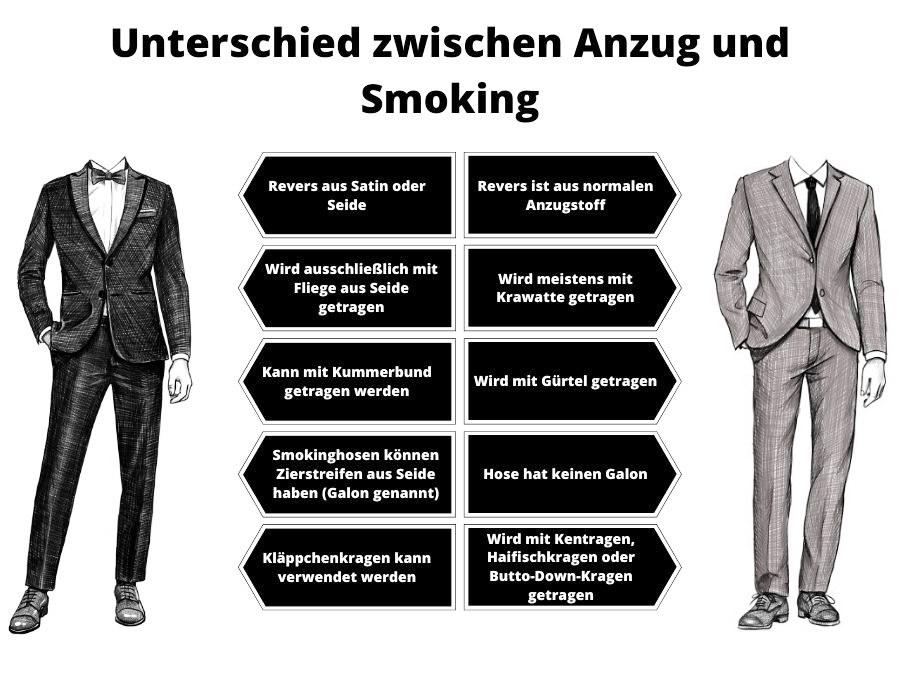 Anzug und Smoking Unterschied