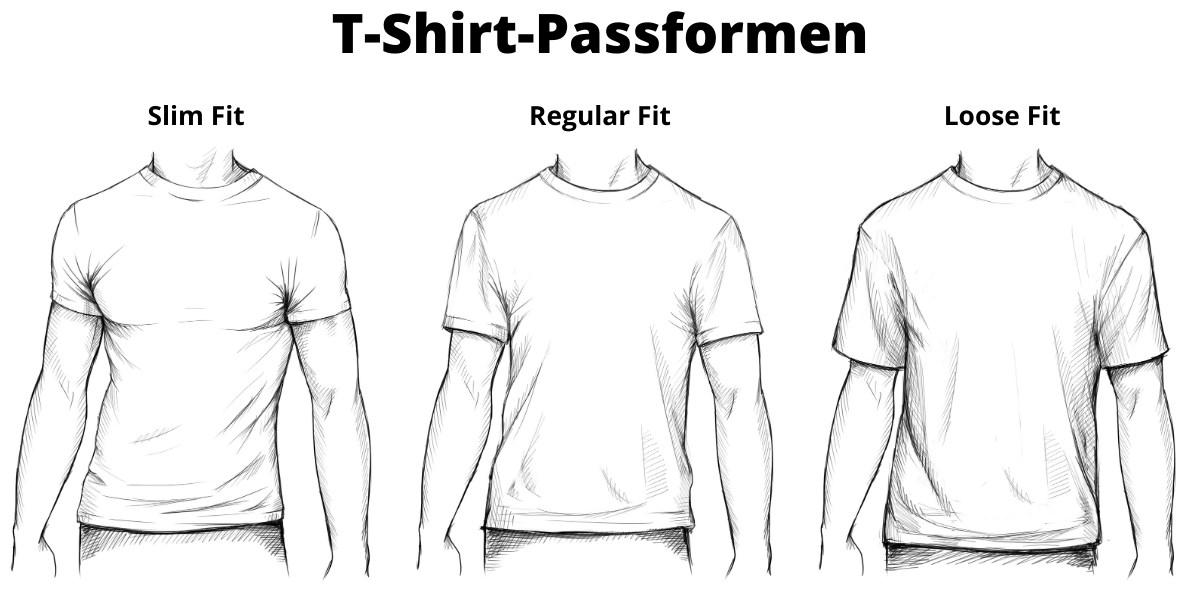 T-Shirt-Passformen: Slim Fit, Regular Fit und Loose Fit