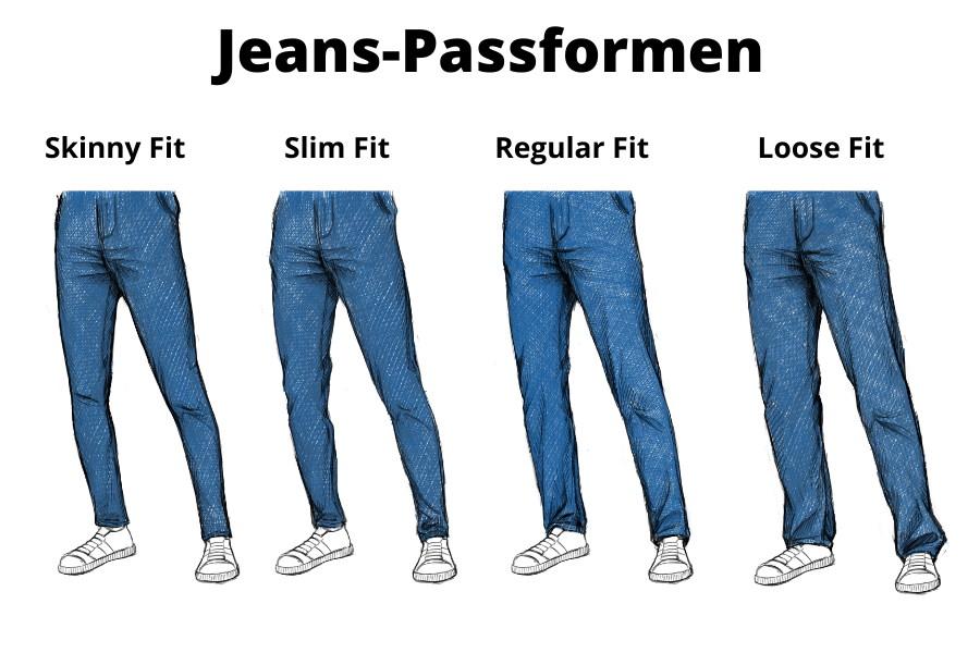 Skinny Fit vergleich zu anderen Passformen