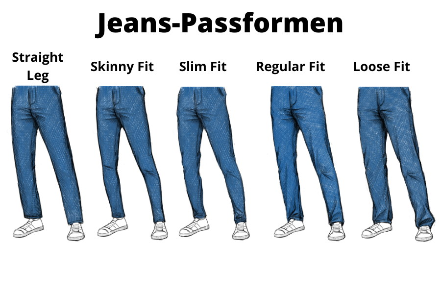 Straight Leg Jeans im Vergleich