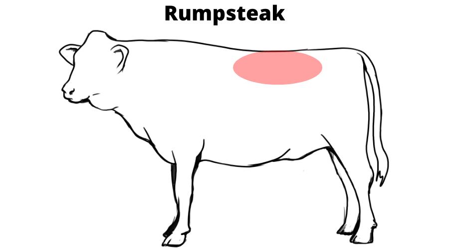 Rumpsteak beim Rind